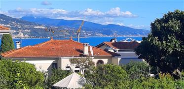 Beaches and town walk distance, Monaco