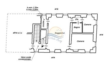 Appartamento ristrutturato in vendita a Bordighera.